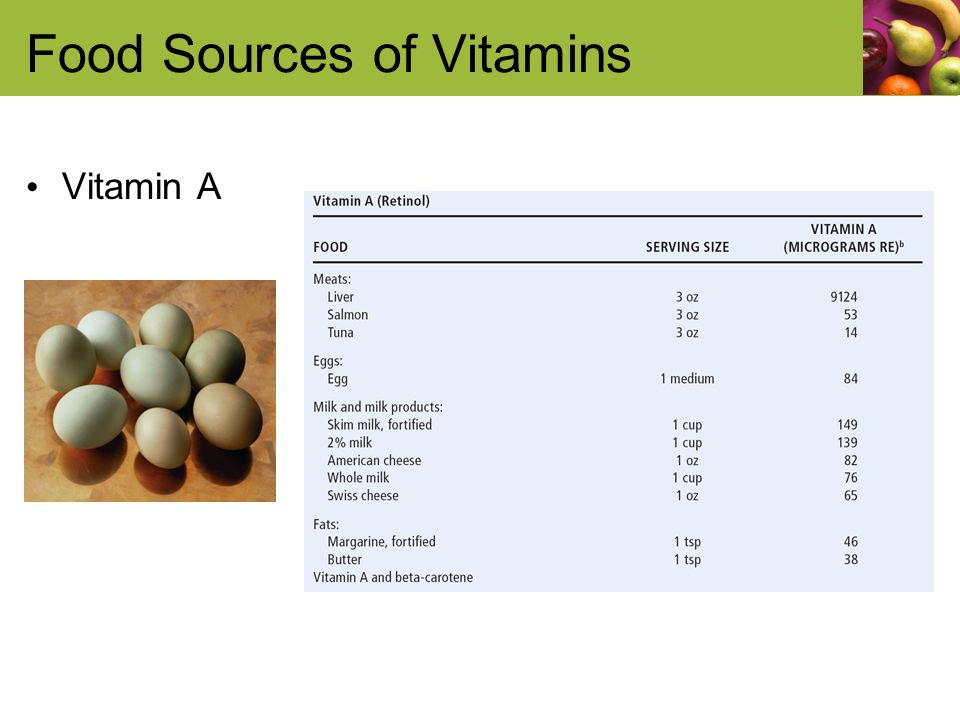 Food Sources of Vitamins Vitamin A