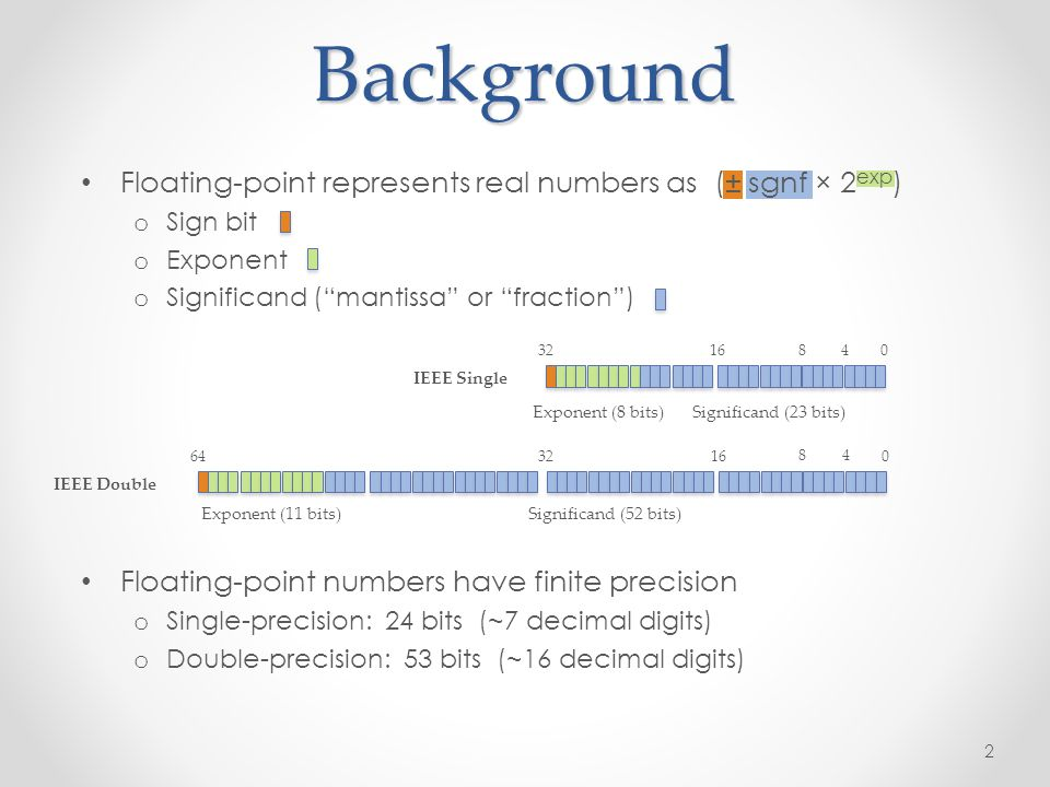 Background Floating-point represents real numbers as (± sgnf × 2 exp ) o Sign bit o Exponent o Significand (mantissa or fraction) Floating-point numbers have finite precision o Single-precision: 24 bits (~7 decimal digits) o Double-precision: 53 bits (~16 decimal digits) 032 16 84 Significand (23 bits)Exponent (8 bits) IEEE Single 2 03264 16 84 Significand (52 bits)Exponent (11 bits) IEEE Double