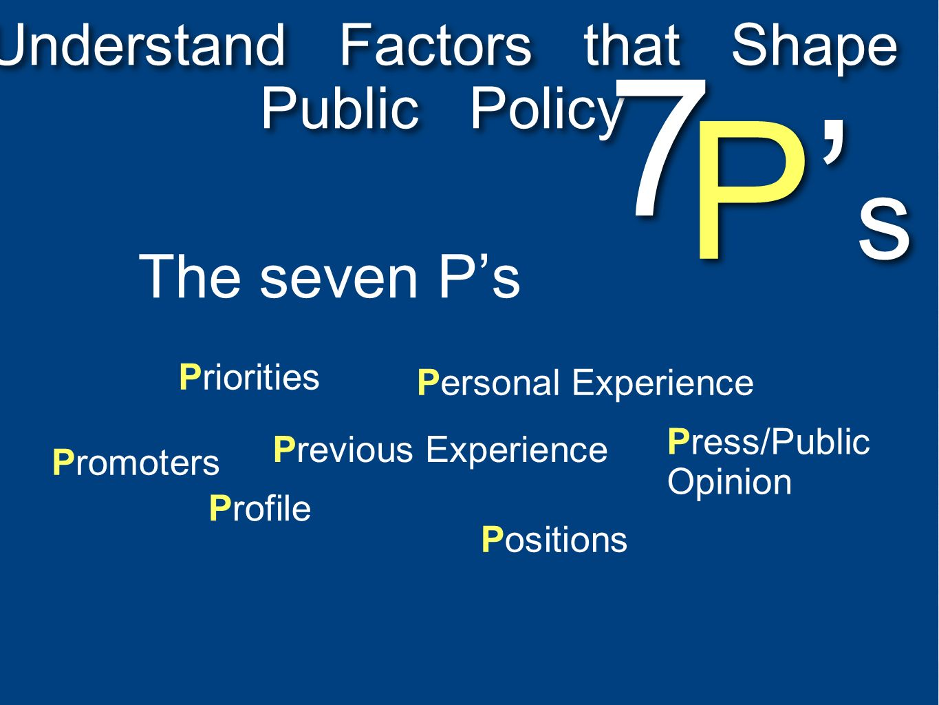 Understand Factors that Shape Public Policy 7 7 P s Profile Previous Experience Positions Press/Public Opinion Promoters Priorities Personal Experienc