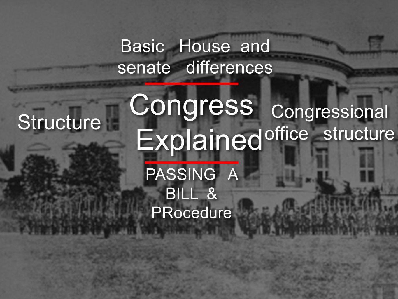 Basic House and senate differences Basic House and senate differences Structure Structure PASSING A BILL & PRocedure PASSING A BILL & PRocedure Congre