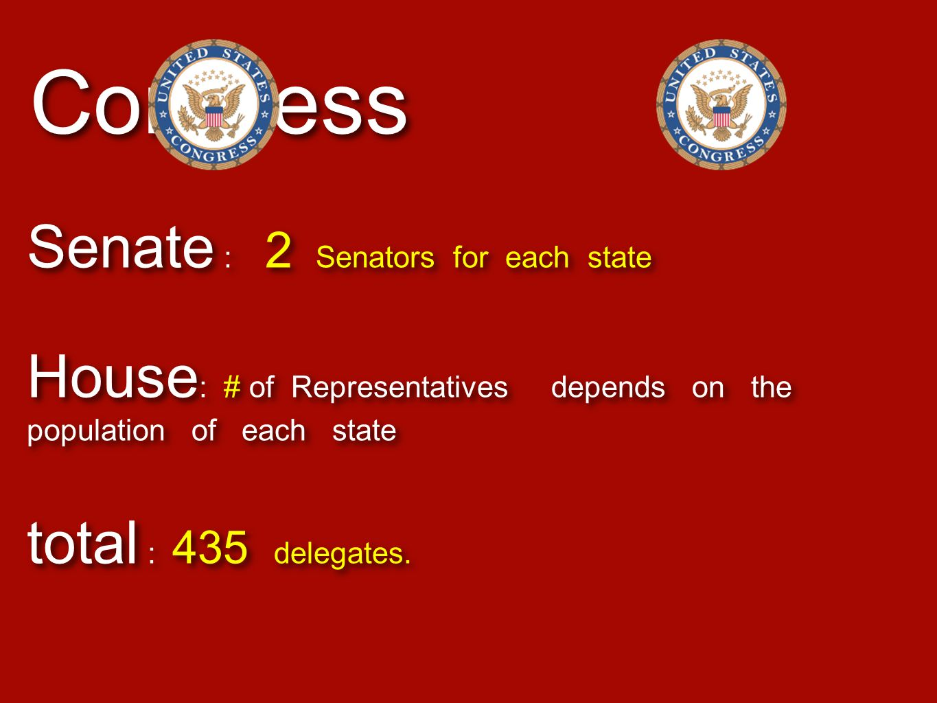 Congress Senate : 2 Senators for each state House : # of Representatives depends on the population of each state total : 435 delegates. Senate : 2 Sen