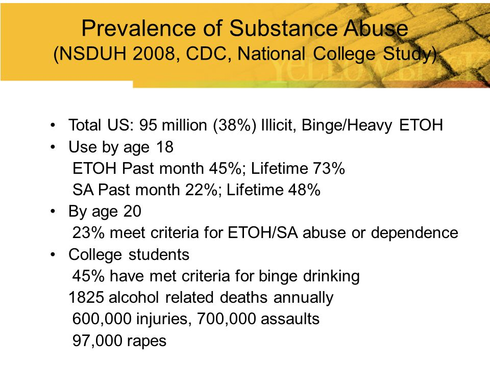 Total US: 95 million (38%) Illicit, Binge/Heavy ETOH Use by age 18 ETOH Past month 45%; Lifetime 73% SA Past month 22%; Lifetime 48% By age 20 23% mee