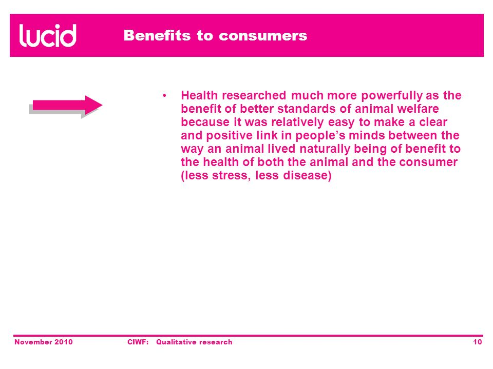 Benefits to consumers November 2010CIWF: Qualitative research10 Health researched much more powerfully as the benefit of better standards of animal we