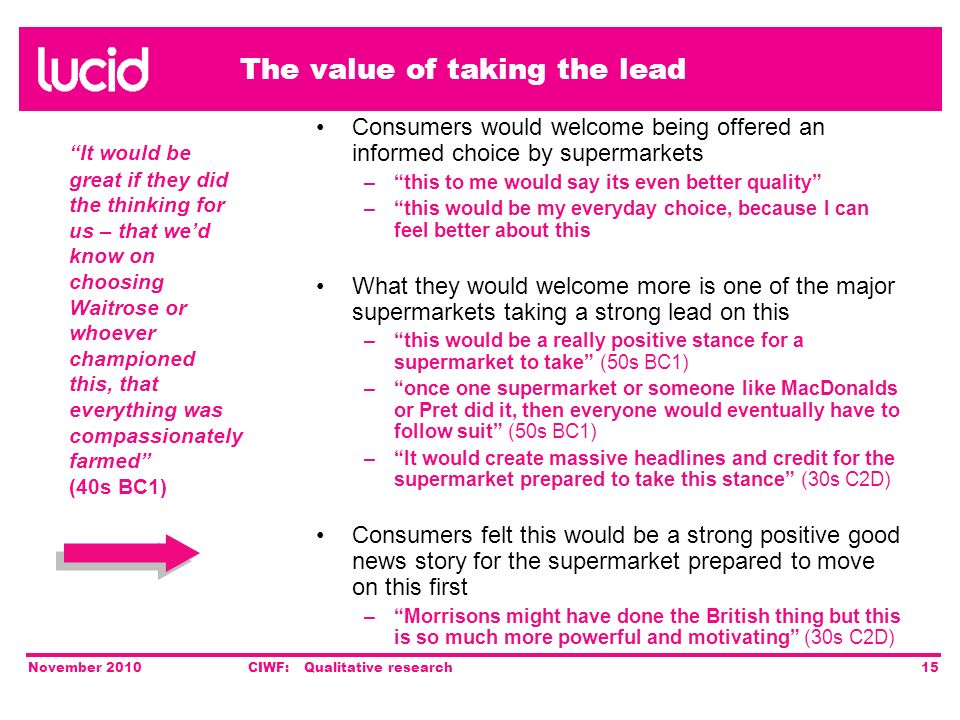 The value of taking the lead November 2010CIWF: Qualitative research15 It would be great if they did the thinking for us – that wed know on choosing W