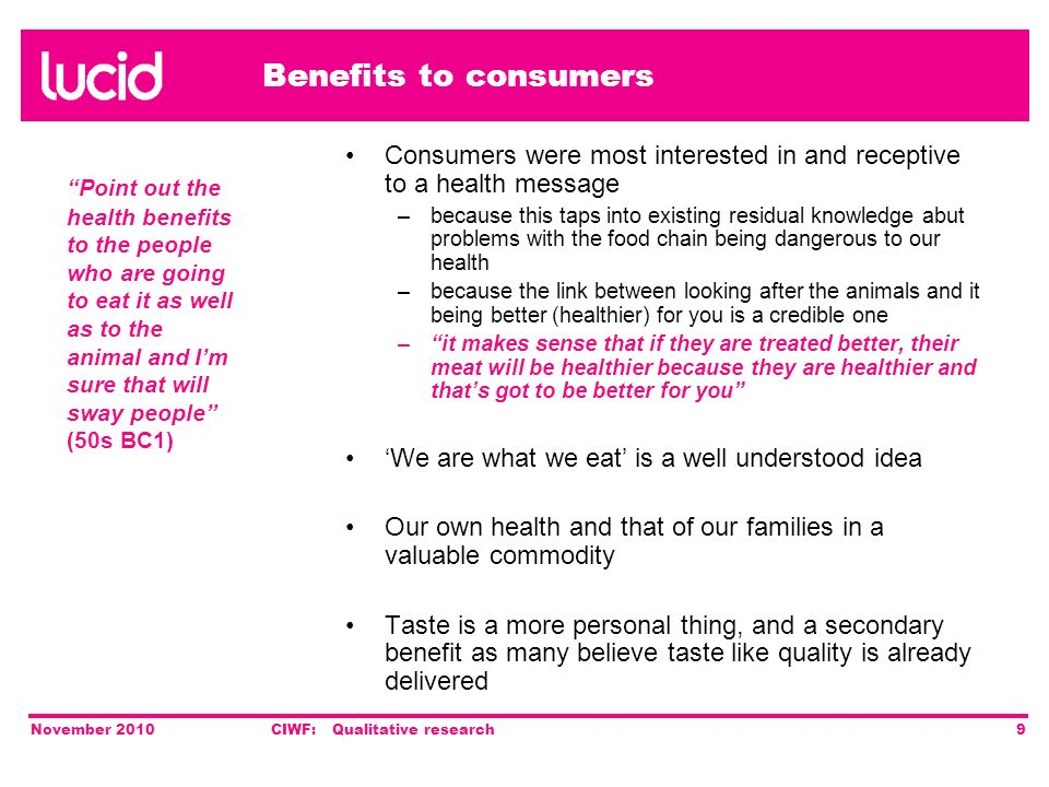 Benefits to consumers November 2010CIWF: Qualitative research9 Consumers were most interested in and receptive to a health message –because this taps into existing residual knowledge abut problems with the food chain being dangerous to our health –because the link between looking after the animals and it being better (healthier) for you is a credible one –it makes sense that if they are treated better, their meat will be healthier because they are healthier and thats got to be better for you We are what we eat is a well understood idea Our own health and that of our families in a valuable commodity Taste is a more personal thing, and a secondary benefit as many believe taste like quality is already delivered Point out the health benefits to the people who are going to eat it as well as to the animal and Im sure that will sway people (50s BC1)