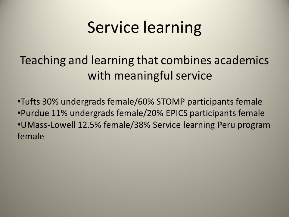 Service learning Teaching and learning that combines academics with meaningful service Tufts 30% undergrads female/60% STOMP participants female Purdue 11% undergrads female/20% EPICS participants female UMass-Lowell 12.5% female/38% Service learning Peru program female