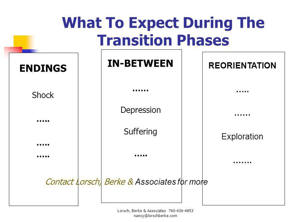 What To Expect During The Transition Phases ENDINGS Shock ….. IN-BETWEEN …… Depression Suffering ….. REORIENTATION ….. …… Exploration ……. Lorsch, Berk