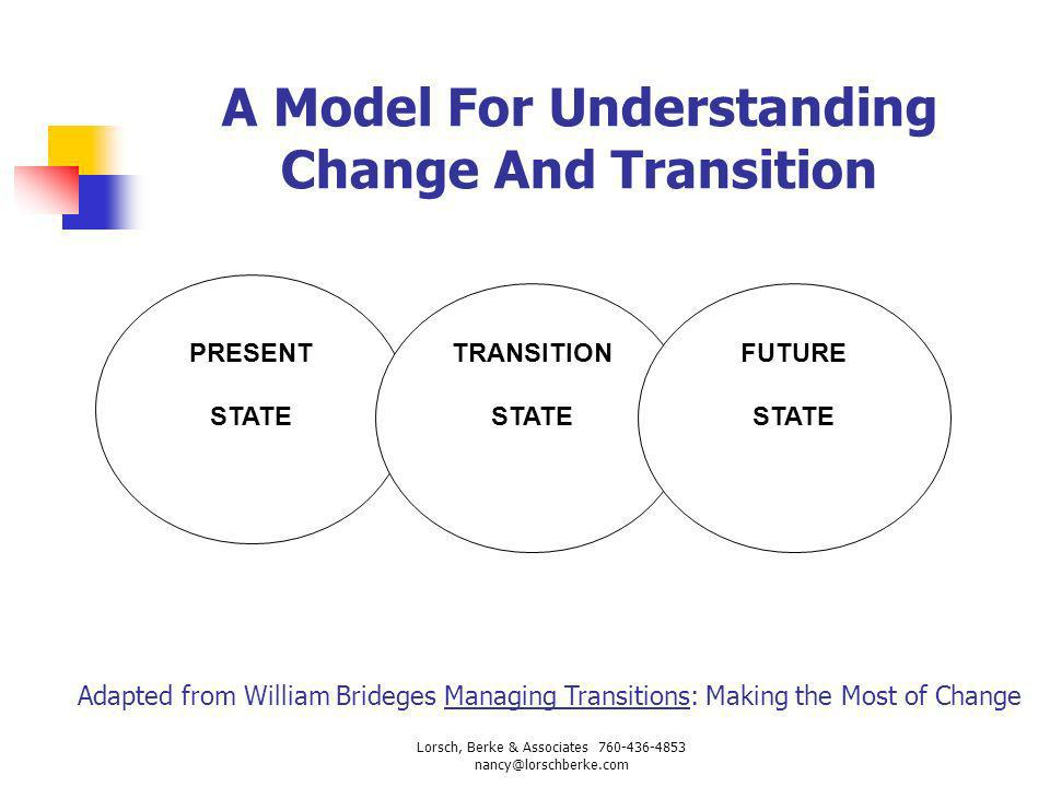 A Model For Understanding Change And Transition PRESENT STATE TRANSITION STATE FUTURE STATE Lorsch, Berke & Associates 760-436-4853 nancy@lorschberke.