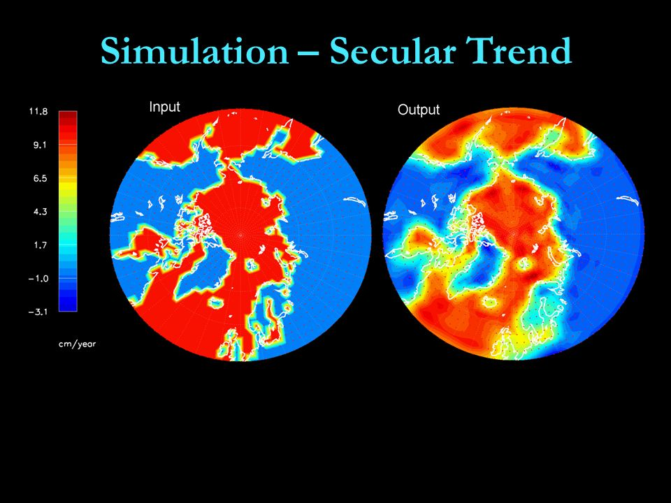 Simulation – Secular Trend