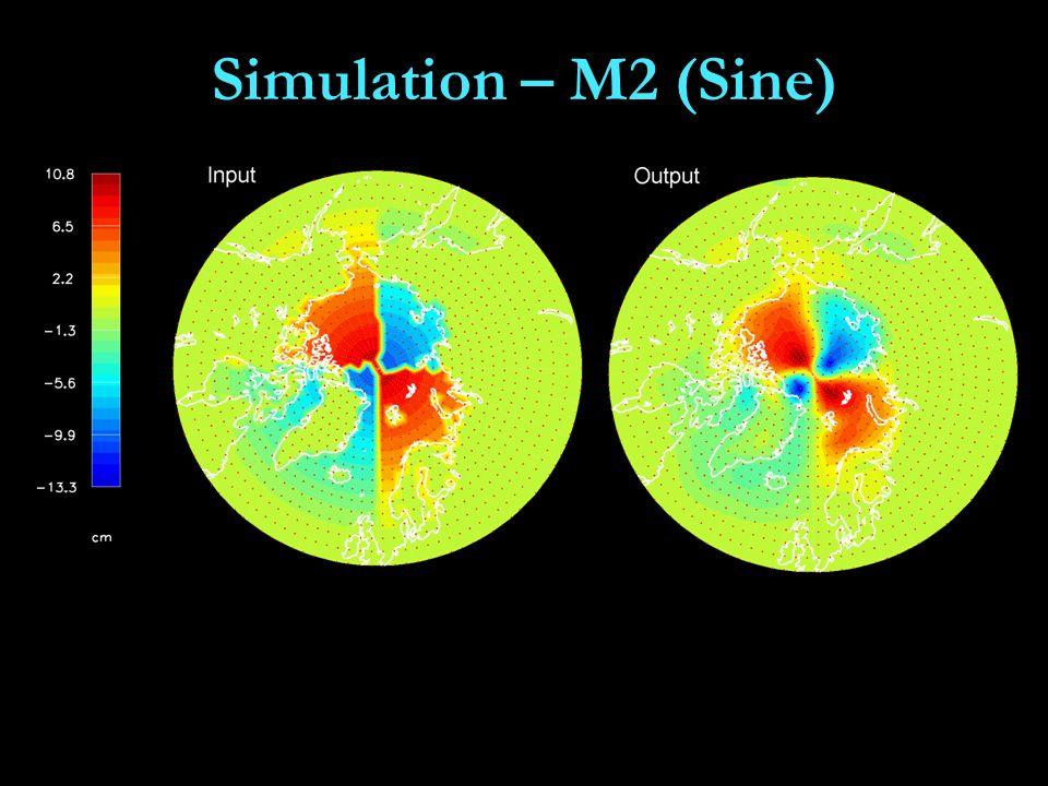 Simulation – M2 (Sine)