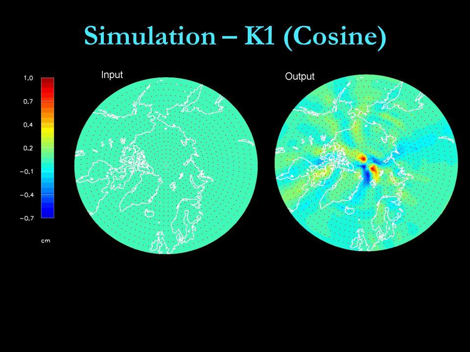 Simulation – K1 (Cosine)