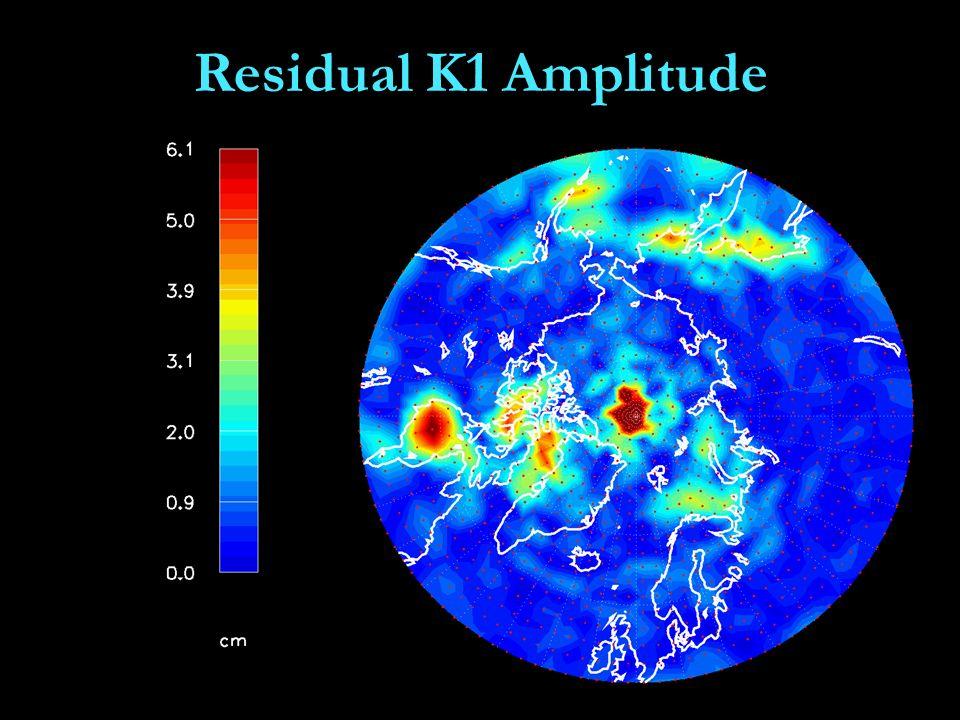 Residual K1 Amplitude