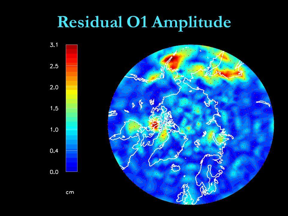 Residual O1 Amplitude