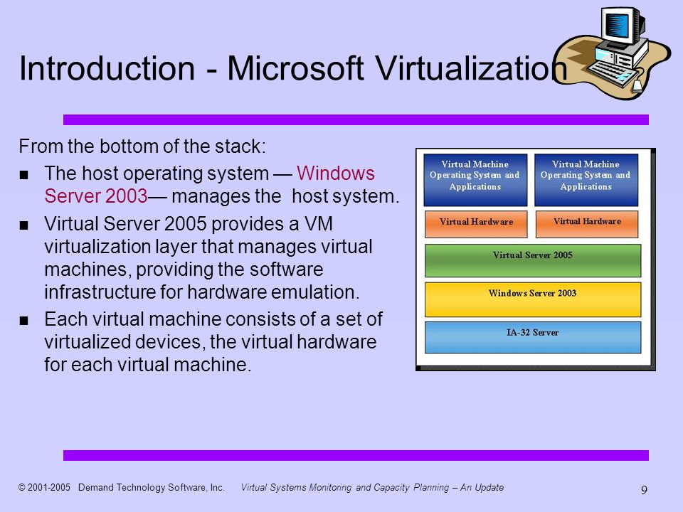 © 2001-2005 Demand Technology Software, Inc.Virtual Systems Monitoring and Capacity Planning – An Update 9 Introduction - Microsoft Virtualization From the bottom of the stack: The host operating system Windows Server 2003 manages the host system.