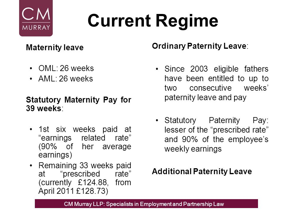 Maternity leave OML: 26 weeks AML: 26 weeks Statutory Maternity Pay for 39 weeks: 1st six weeks paid at earnings related rate (90% of her average earnings) Remaining 33 weeks paid at prescribed rate (currently £124.88, from April 2011 £128.73) Ordinary Paternity Leave: Since 2003 eligible fathers have been entitled to up to two consecutive weeks paternity leave and pay Statutory Paternity Pay: lesser of the prescribed rate and 90% of the employees weekly earnings Additional Paternity Leave Current Regime CM Murray LLP: Specialists in Employment, Partnership and Business Immigration LawCM Murray LLP: Specialists in Employment and Partnership Law
