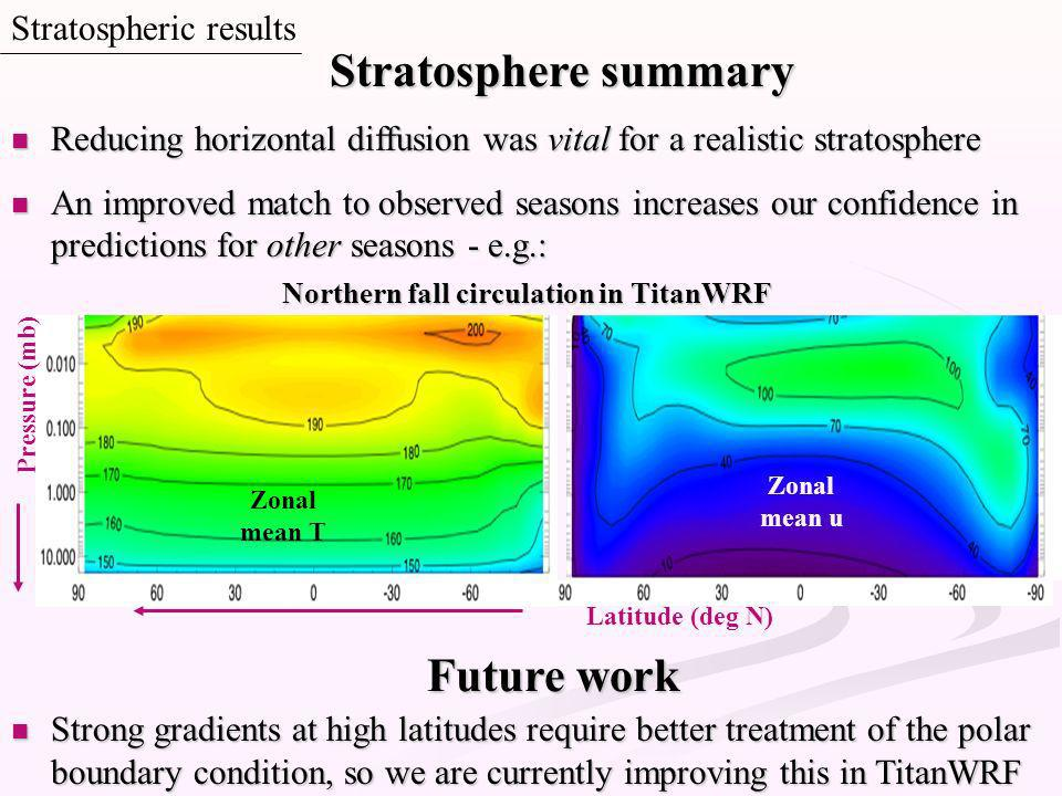 Stratospheric results Reducing horizontal diffusion was vital for a realistic stratosphere Reducing horizontal diffusion was vital for a realistic str