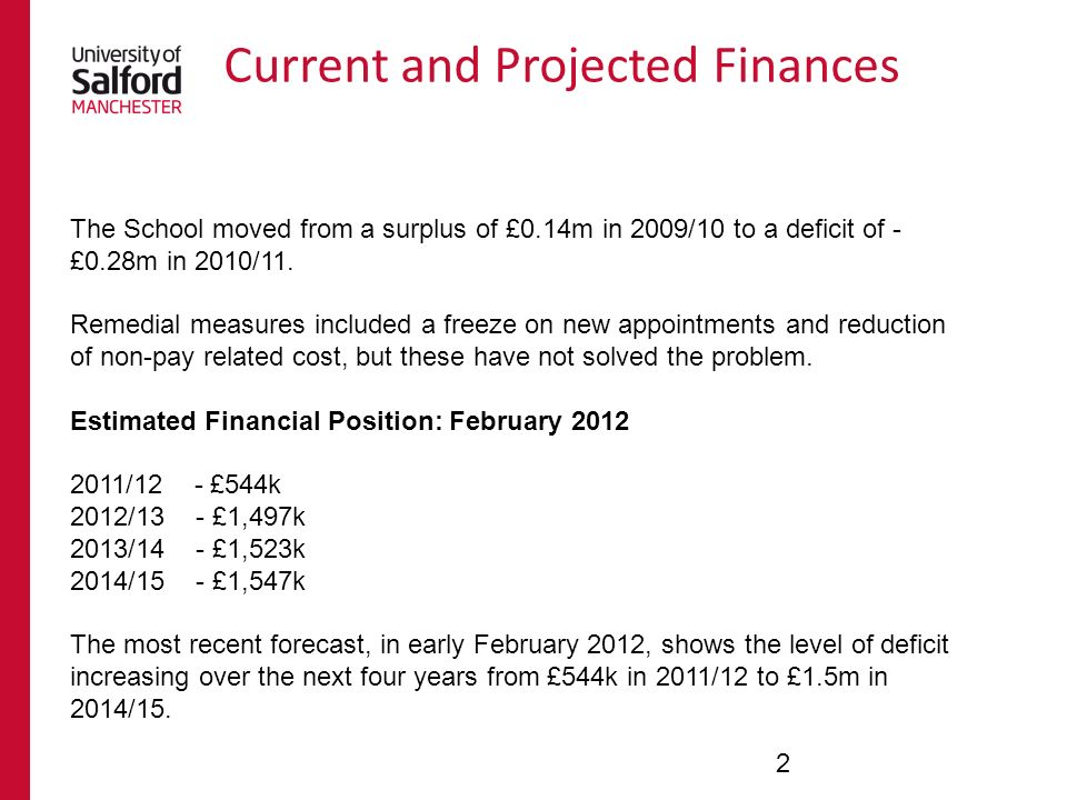 Current and Projected Finances 2 The School moved from a surplus of £0.14m in 2009/10 to a deficit of - £0.28m in 2010/11. Remedial measures included
