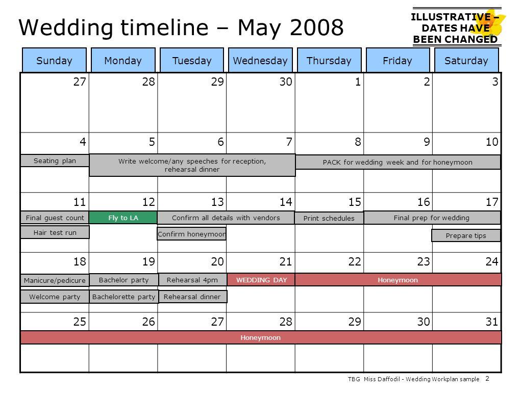 TBG 2 Miss Daffodil - Wedding Workplan sample Wedding timeline – May 2008 27282930123 45678910 11121314151617 18192021222324 25262728293031 SundayMond