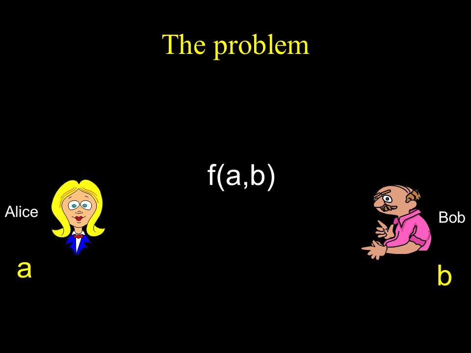 The problem f Black Box Alice Bob a b a b