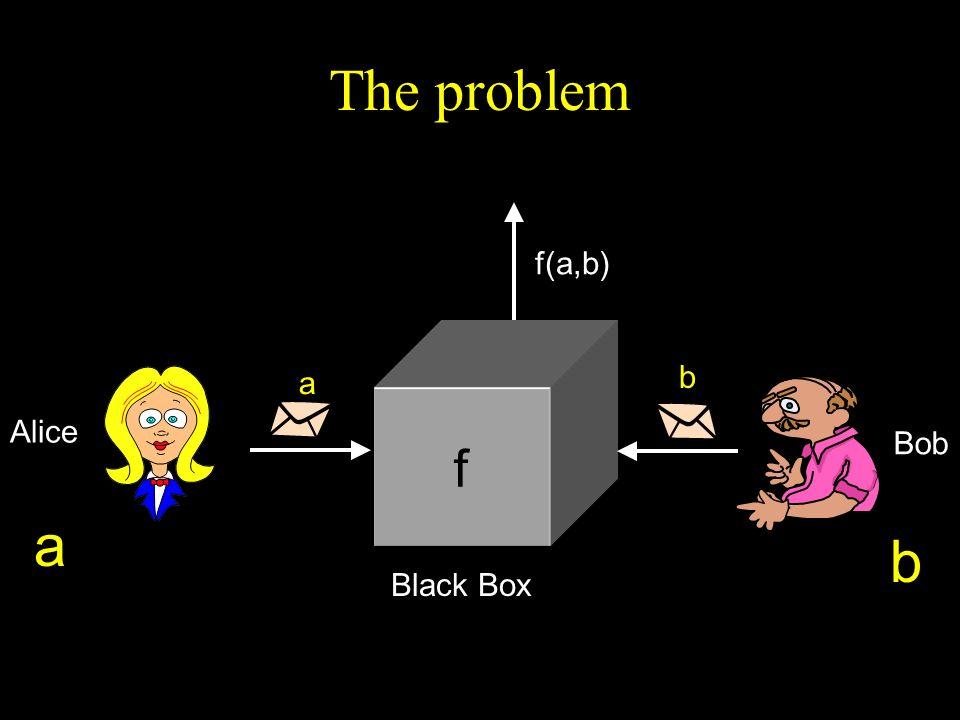 Non-private simulation: OR gate ab a b 0 0 1 1 0 1 0 1 0 1 1 1