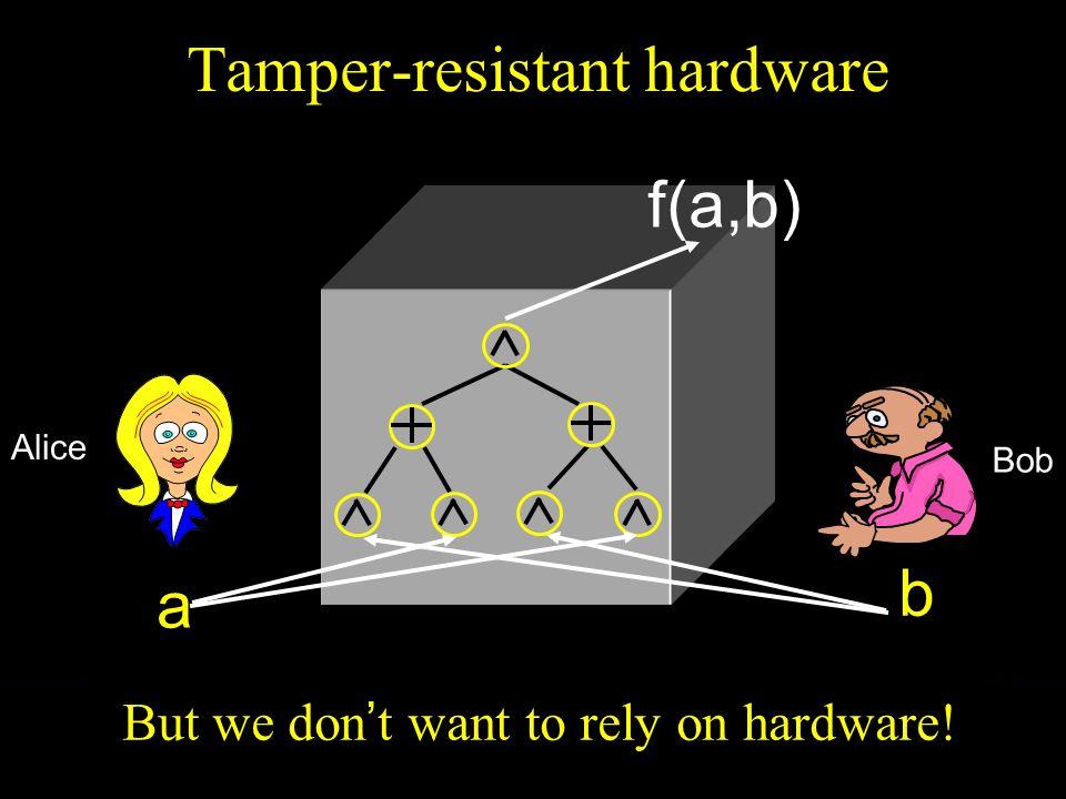 Secure multiparty computation Alice Bob a b Alice and Bob simulate circuit f(a,b)