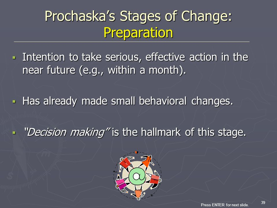 Press ENTER for next slide. 39 Prochaskas Stages of Change: Preparation Intention to take serious, effective action in the near future (e.g., within a