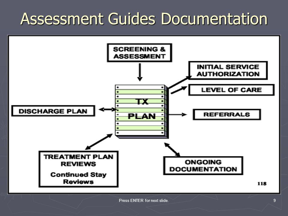 Press ENTER for next slide.9 Assessment Guides Documentation