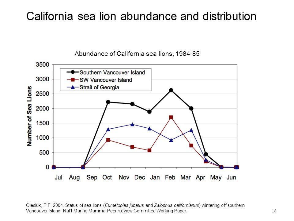 California sea lion abundance and distribution Abundance of California sea lions, 1984-85 Olesiuk, P.F. 2004. Status of sea lions (Eumetopias jubatus