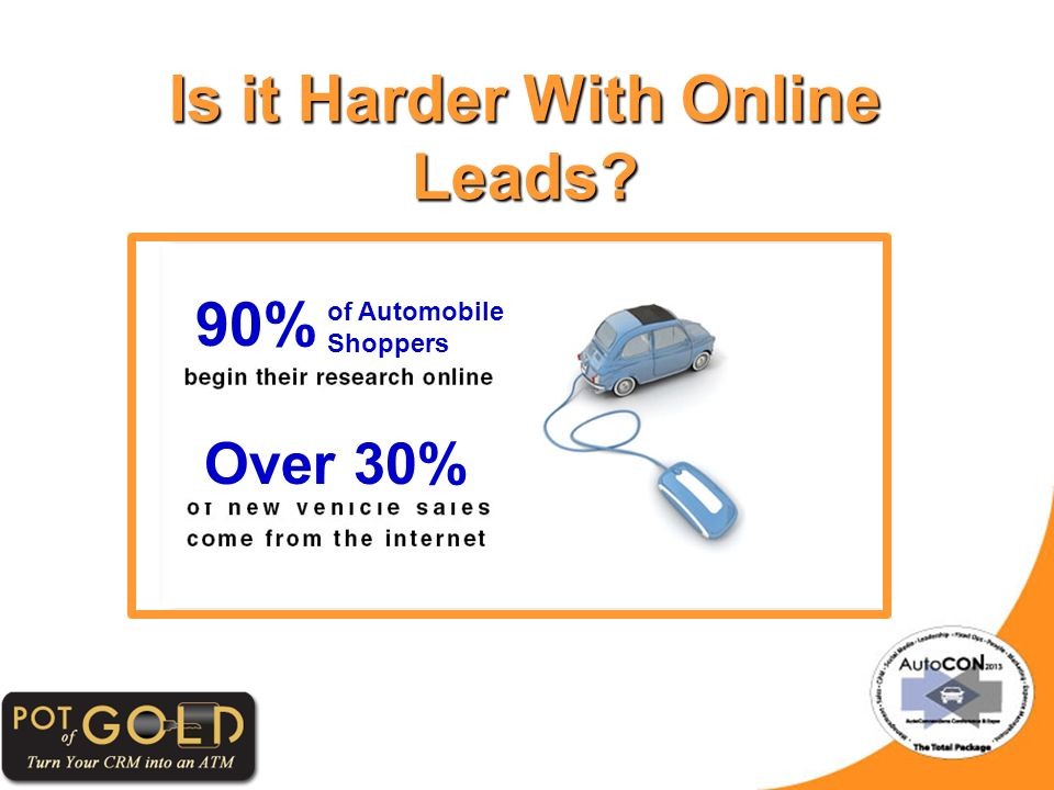 Is it Harder With Online Leads? Is it Harder With Online Leads? 90% of Automobile Shoppers Over 30%
