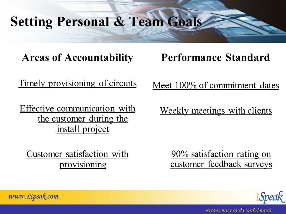 Proprietary and Confidential Setting Personal & Team Goals Areas of Accountability Timely provisioning of circuits Effective communication with the customer during the install project Customer satisfaction with provisioning Performance Standard Meet 100% of commitment dates Weekly meetings with clients 90% satisfaction rating on customer feedback surveys