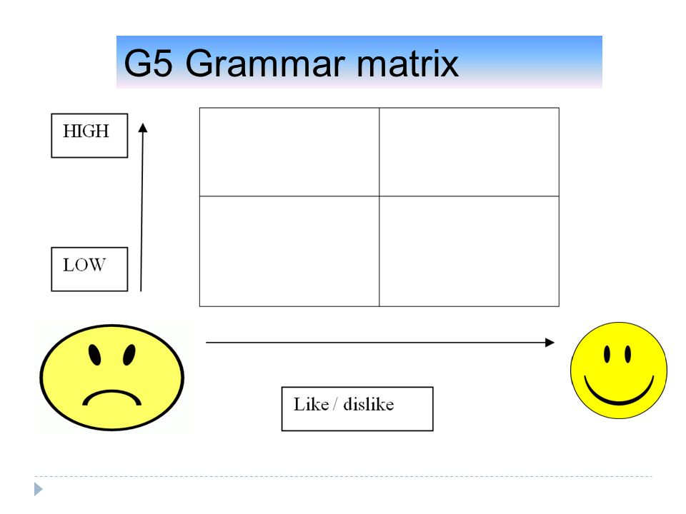 G5 Grammar matrix