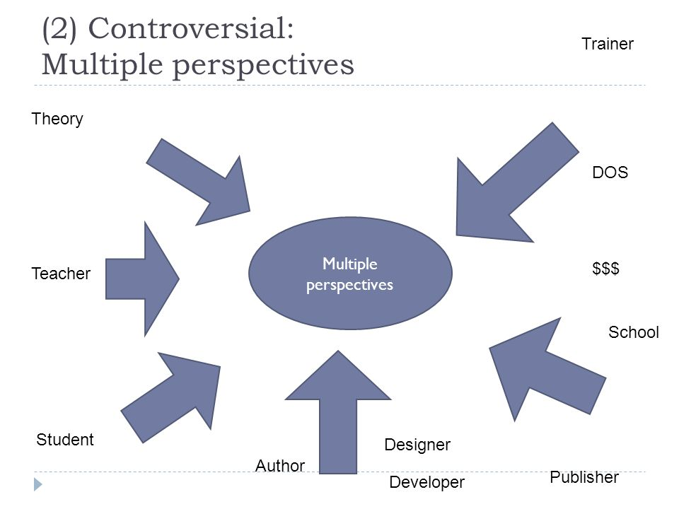 (2) Controversial: Multiple perspectives Multiple perspectives Teacher Student Trainer DOS $$$ School Publisher Author Designer Developer Theory