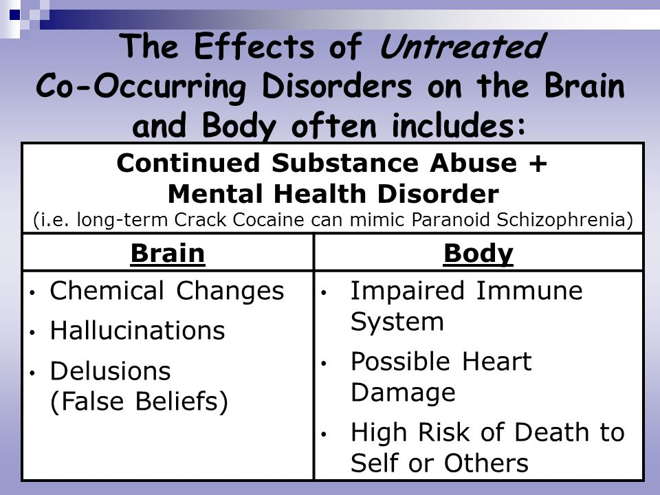 Printables Co-occurring Disorders Worksheets the link between psychiatric and substance disorders an effects of untreated co occurring on brain body often includes