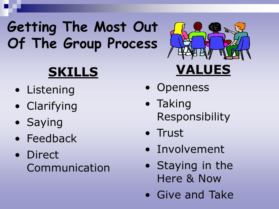 Getting The Most Out Of The Group Process SKILLS Listening Clarifying Saying Feedback Direct Communication VALUES Openness Taking Responsibility Trust
