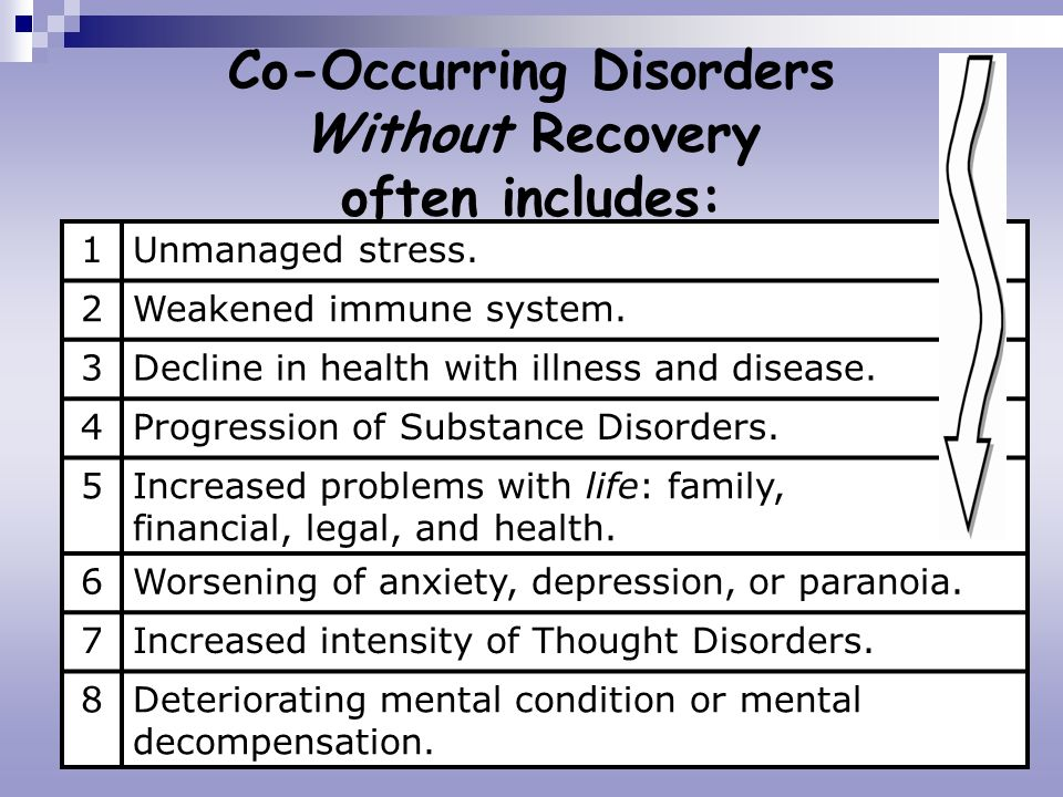 Printables Co-occurring Disorders Worksheets the link between psychiatric and substance disorders an co occurring without recovery often includes 1unmanaged stress 2weakened immune system