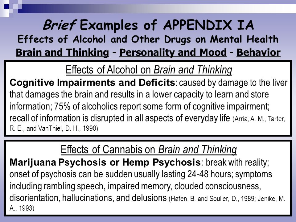 Brief Examples of APPENDIX IA Effects of Alcohol and Other Drugs on Mental Health Brain and Thinking - Personality and Mood - Behavior Effects of Alco