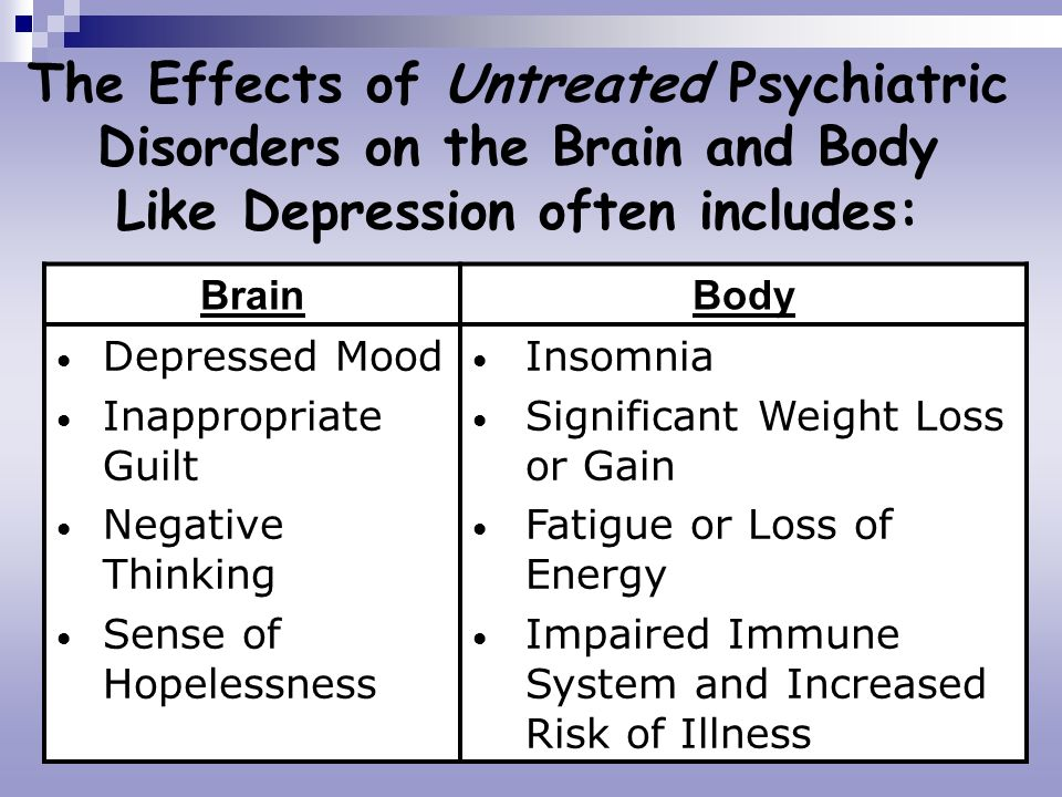 The Effects of Untreated Psychiatric Disorders on the Brain and Body Like Depression often includes: BrainBody Depressed Mood Inappropriate Guilt Nega