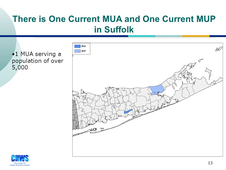 Nassau County Has One Current MUP Designation 12 Nassau and Suffolk counties have no current primary care HPSA designations.