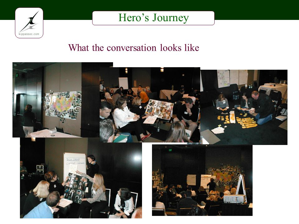 Heros Journey What the conversation looks like