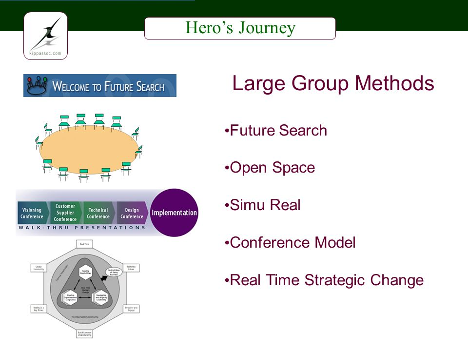 Heros Journey Large Group Methods Future Search Open Space Simu Real Conference Model Real Time Strategic Change