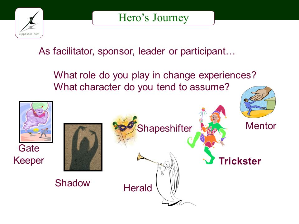 Heros Journey As facilitator, sponsor, leader or participant… What role do you play in change experiences.