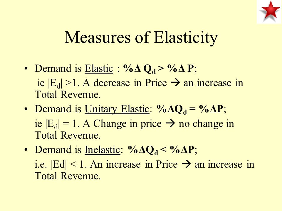 Measures of Elasticity ElasticDemand is Elastic : %Δ Q d > %Δ P; ie |E d | >1. A decrease in Price an increase in Total Revenue. Unitary ElasticDemand
