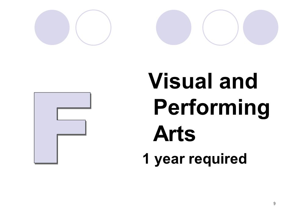 Visual and Performing Arts 1 year required 9