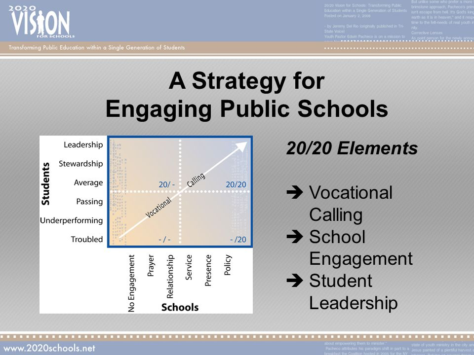 A Strategy for Engaging Public Schools 20/20 Elements Vocational Calling School Engagement Student Leadership