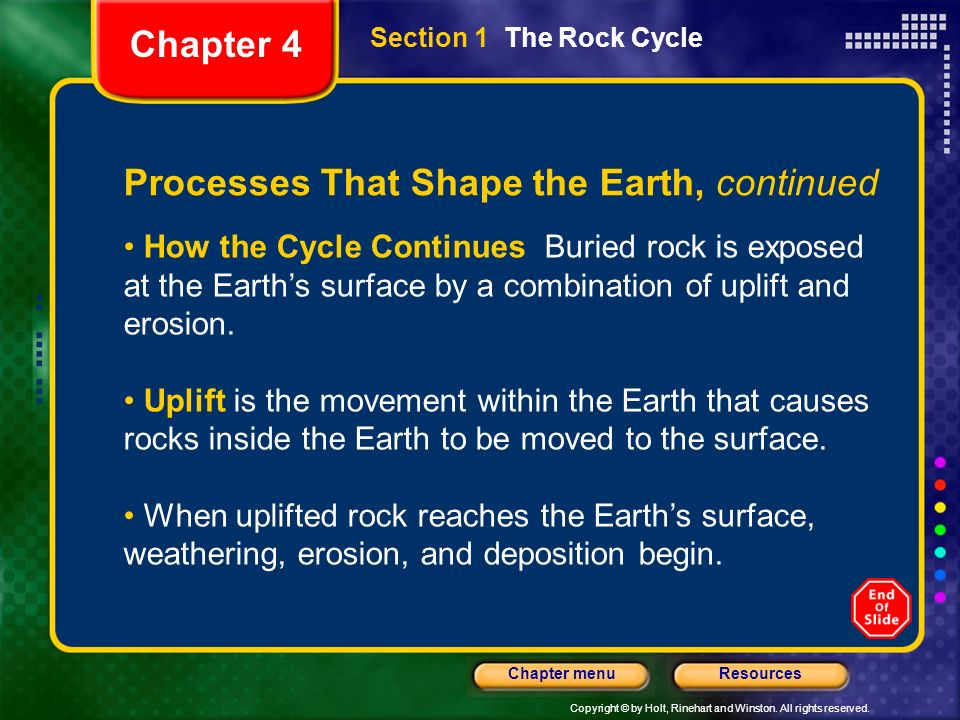 Copyright © by Holt, Rinehart and Winston. All rights reserved. ResourcesChapter menu Processes That Shape the Earth, continued How the Cycle Continue