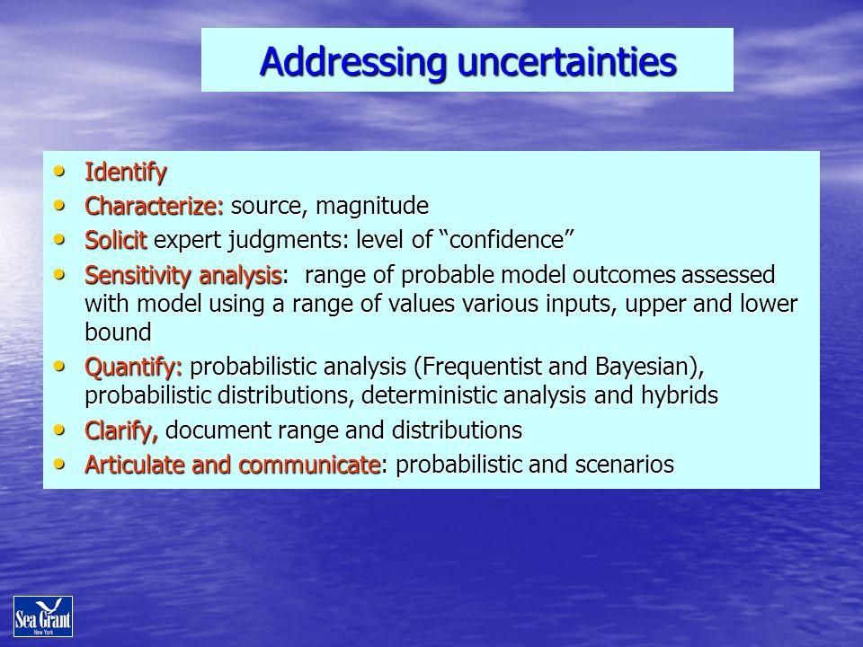 Addressing uncertainties Identify Identify Characterize: source, magnitude Characterize: source, magnitude Solicit expert judgments: level of confiden