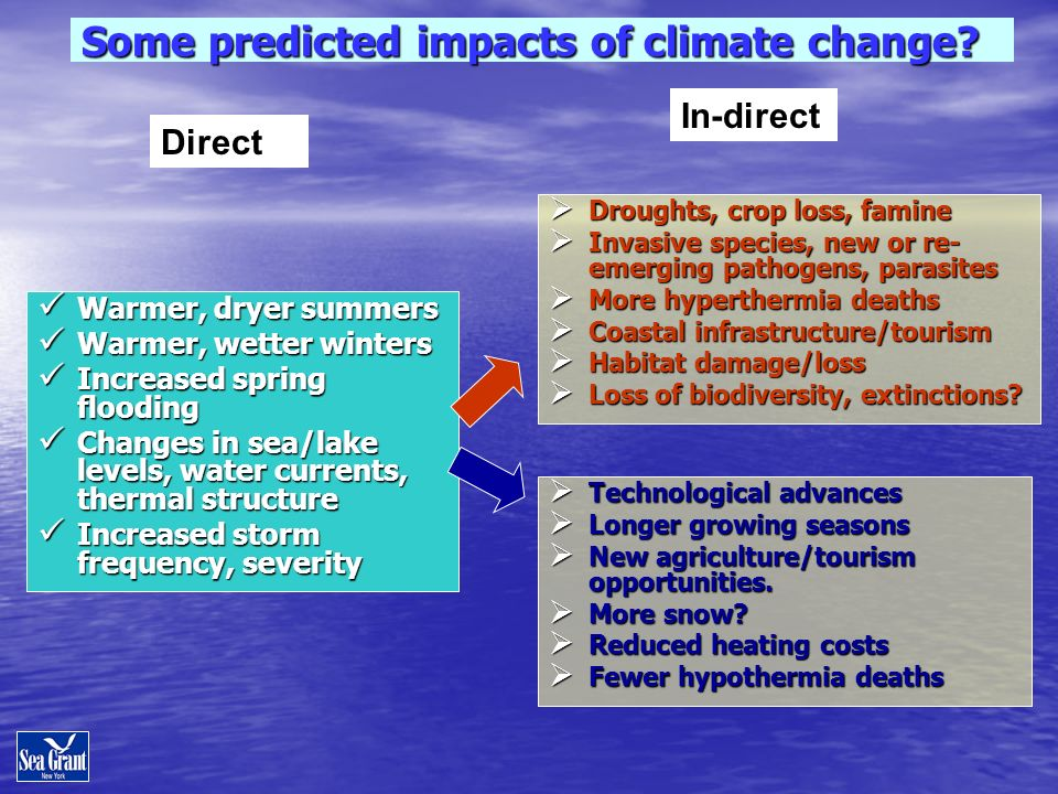 Some predicted impacts of climate change.