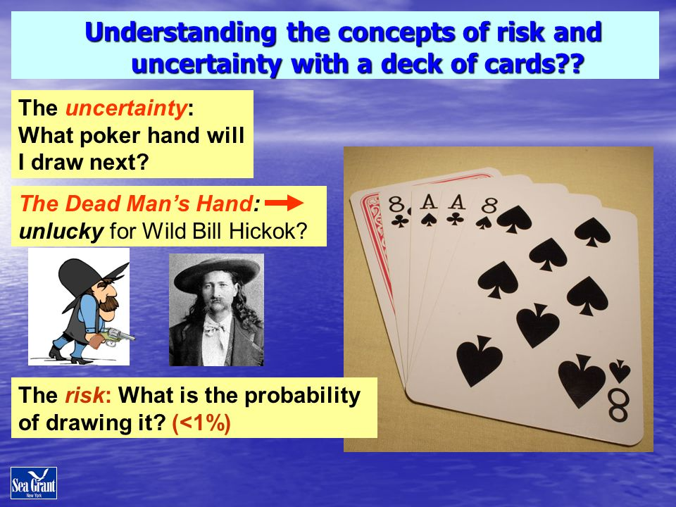 Understanding the concepts of risk and uncertainty with a deck of cards .