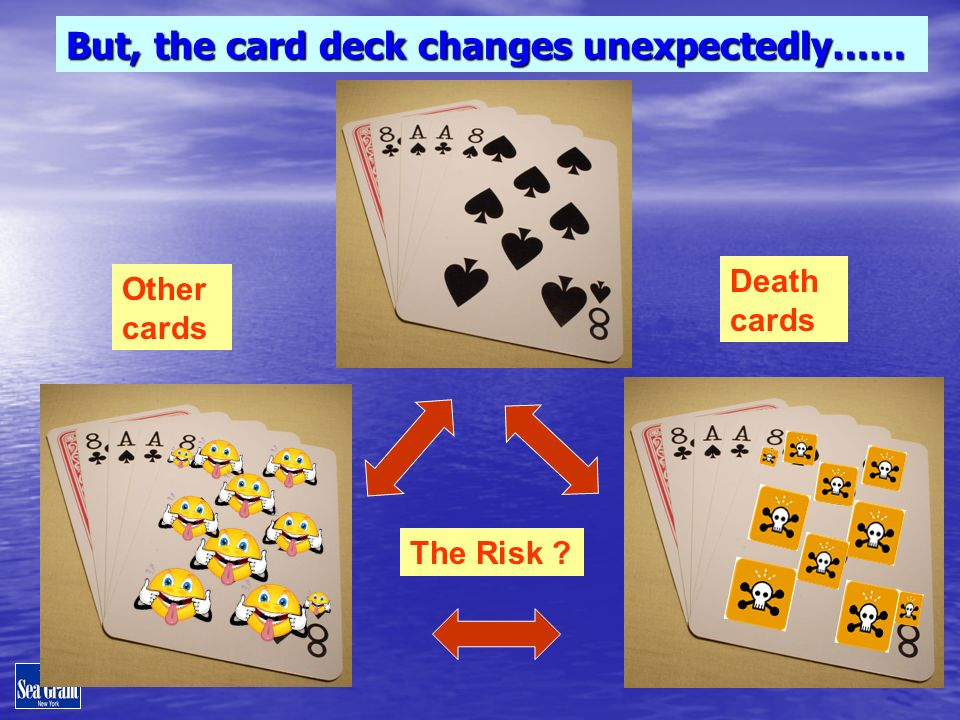 But, the card deck changes unexpectedly…… The Risk ? Death cards Other cards