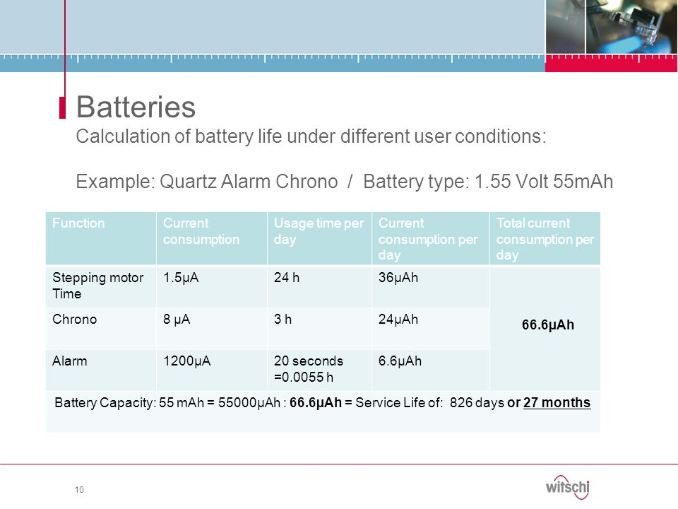 10 Batteries Calculation of battery life under different user conditions: Example: Quartz Alarm Chrono / Battery type: 1.55 Volt 55mAh FunctionCurrent